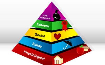 Tout savoir sur la pyramide de Maslow